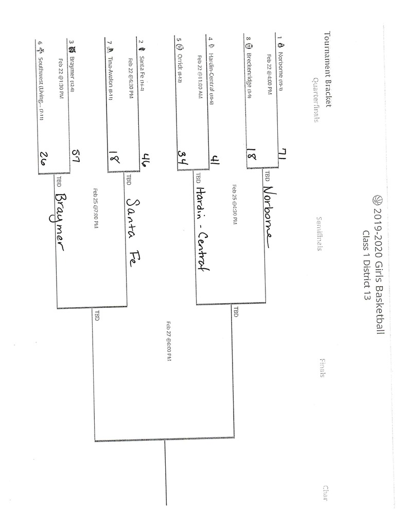 Class 1 District 13 bracket